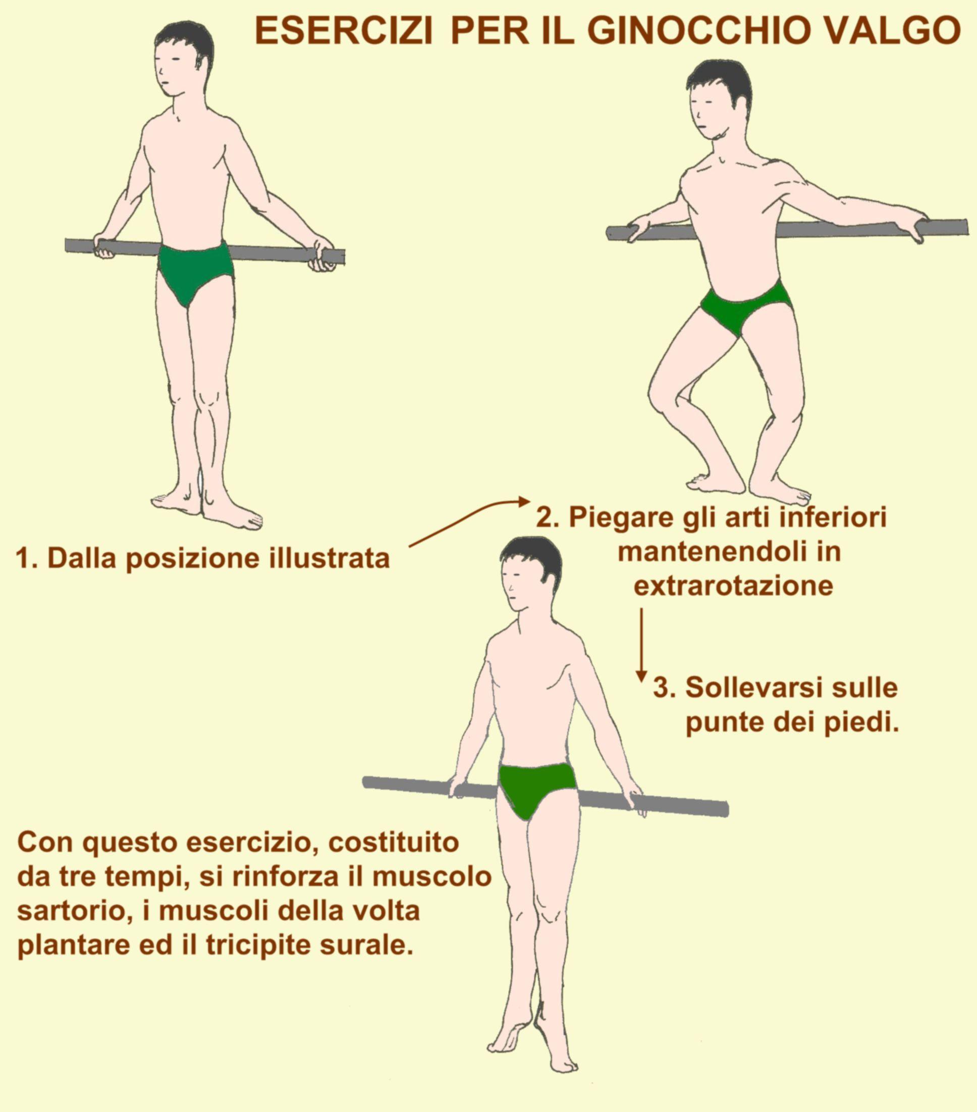La dieta più efficace per perdita di peso di gambe